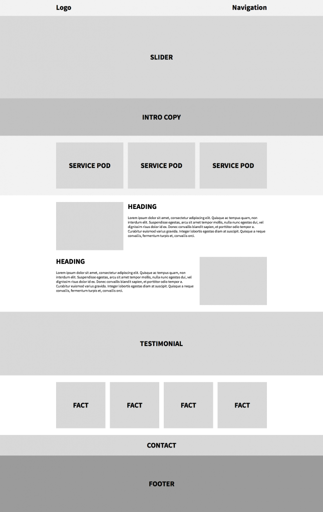 Low Fidelity Wireframe - Surrey Web Design Agency