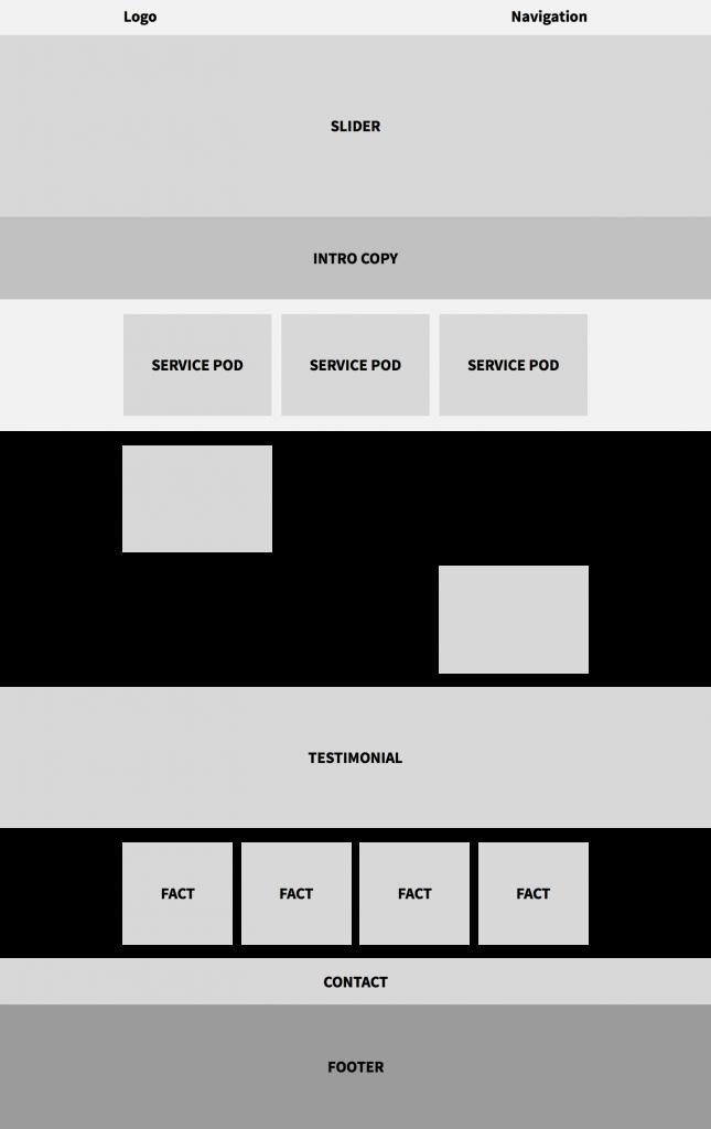 Low Fidelity Wireframe - Surrey Web Design Agency