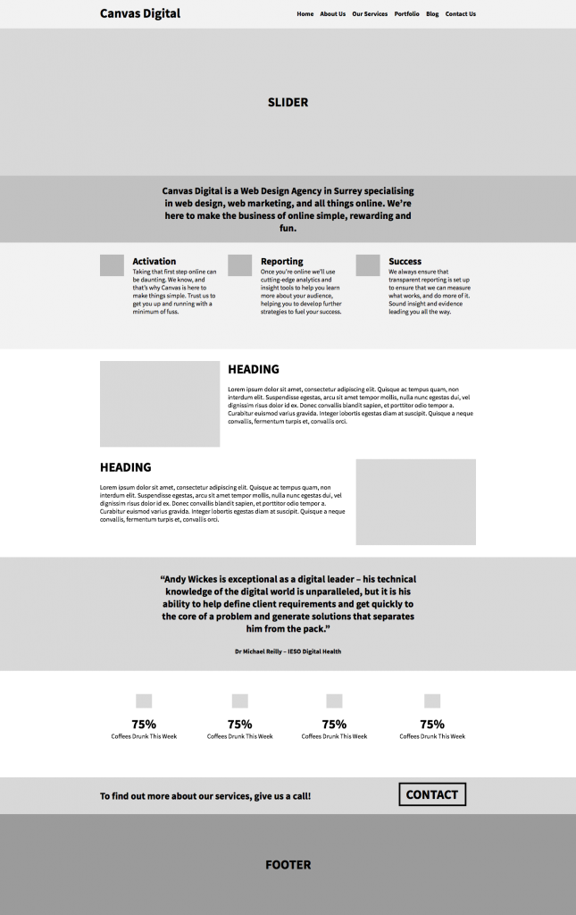 Mid Fidelity Wireframe - Surrey Web Design Agency